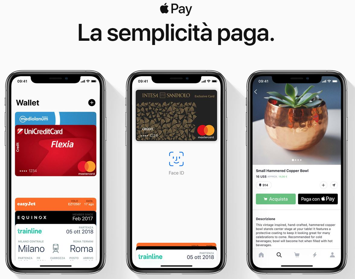 Apple Pay: Cos'è, Come Funziona, Vantaggi